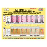 Školský súbor kartičiek - Nemecký jazyk (1-9)