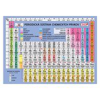 Školská kartička - Periodická sústava prvkov